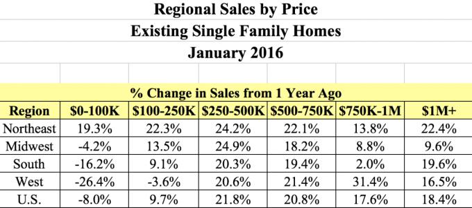 sales-1200x532.png